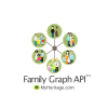 MyHeritage Family Graph