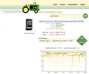 The Tracktor - Amazon Price Tracker