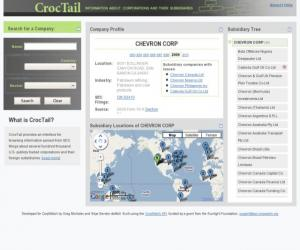 CrocTail Corporate Watch