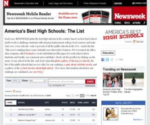 Newsweek: Best High Schools in America
