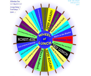 Wheel of Food