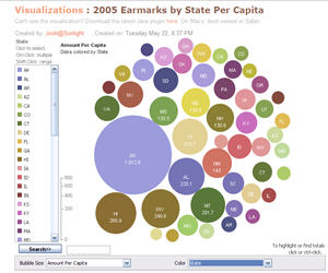 Visualizing Earmarks
