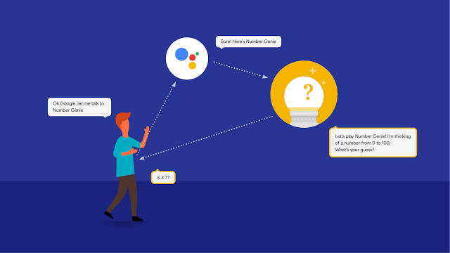 How to Get Started With Google Actions | ProgrammableWeb