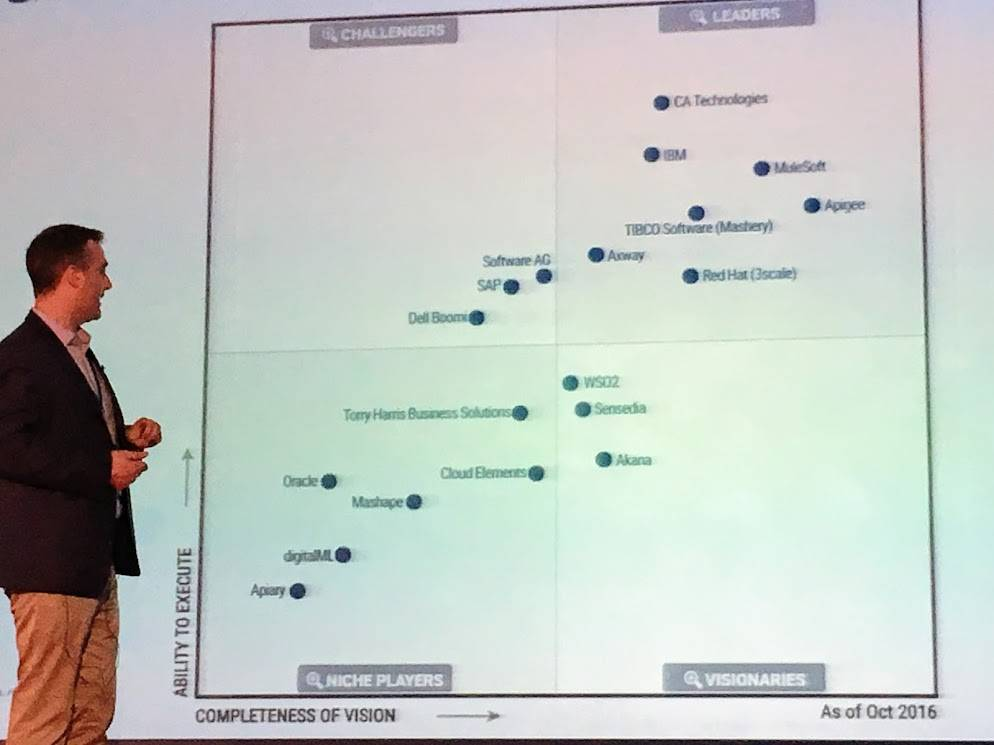 Mark O'Neill showing Gartner's Magic-Quadrant at an APIDays conference