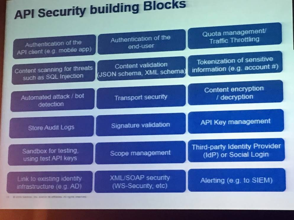 API Security Building Blocks