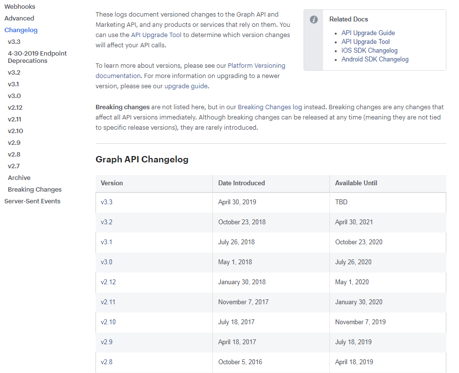 Partial screenshot of Facebook's Graph API and the schedule Facebook is maintaining for the different versions.