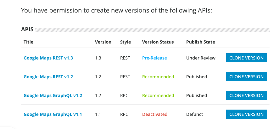 To add a new version of an API that already exists in ProgrammableWeb's API directory, simply pick the version that most closely resembles the new version, and click the ''Clone Version'' button. Behind the scenes, ProgrammableWeb will create a new version of the API that's nearly identical to the version you cloned and from there, you just have to edit a few fields before submitting the API for publication.