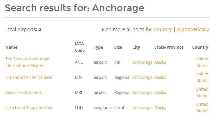 The straightforward Air-Port-Codes API returns IATA codes for all the world's airports