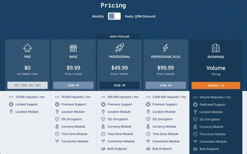 ipstack's pricing page showing Free, Basic $9.99, Professional $49.99, Professional Plus $99.99 and custom volume plans.