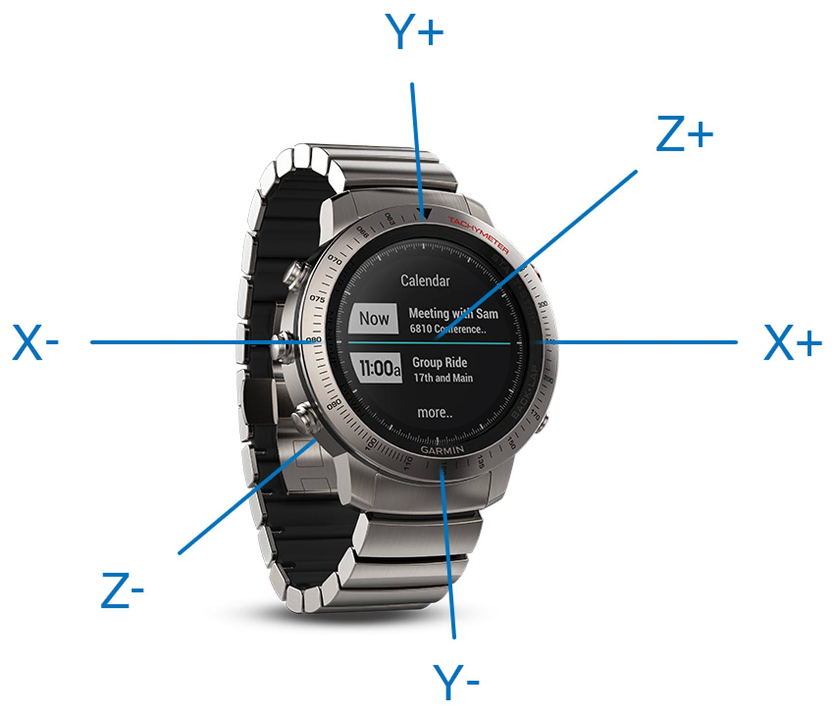 How to Develop Application Metrics with Garmin Connect IQ