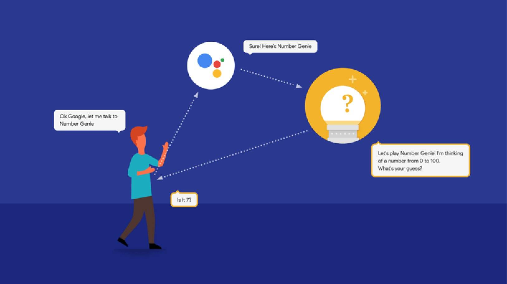 Actions on Google Now Open to All Developers | ProgrammableWeb
