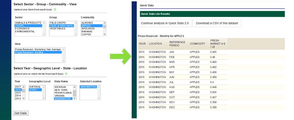 xample of agriculture statistics available via the NASS Quick Stats  - USDA NASS Quickstats - Daily API RoundUp: oneheap, USDA, Wagapi, Skype
