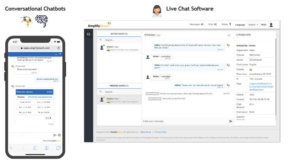 AmplifyReach API is available to add automated chat to apps.