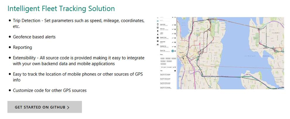 Bing Maps API