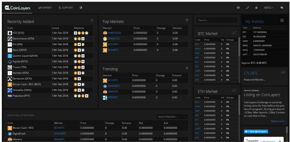 The Coinlayers cryptocurrency trading platform marketplace is open 24 hours