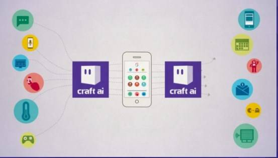 Easily add context to apps with Craft.ai API