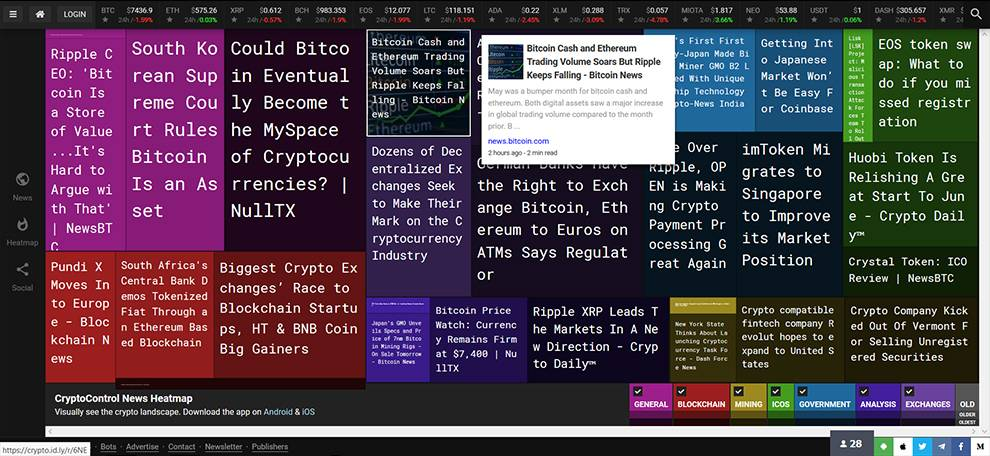 This is the CryptoControl cryptocurrency news heatmap