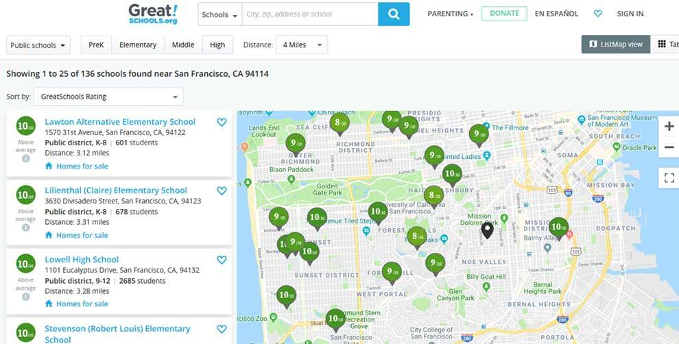 GreatSchools API returns the location, number of students, and ratings of schools in the U.S