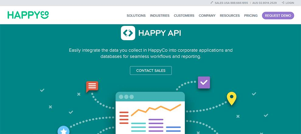 Happy API provides fast integration and simplified coding to the HappyCo platform