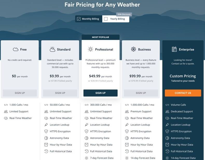 weatherstack's pricing page showing Free, Basic $9.99, Professional $49.99, Business $99.99 and custom Enterprise plans
