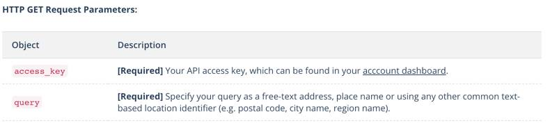 example of positionstack documentation for API GET request parameters in its geocoding API.