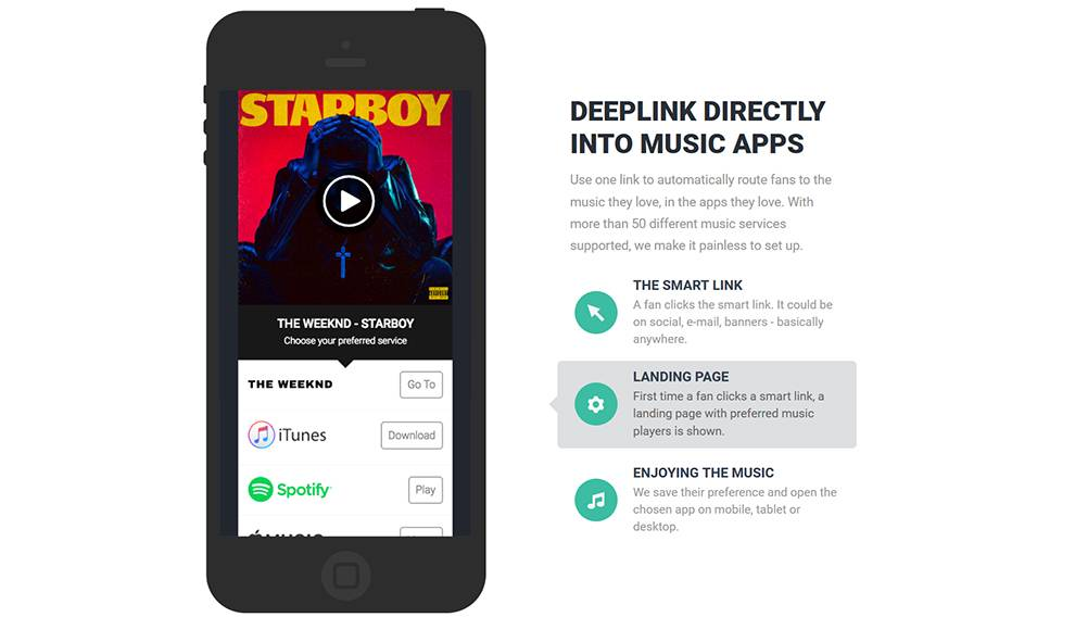 API for Linkfire enables smart links in apps to purchase music