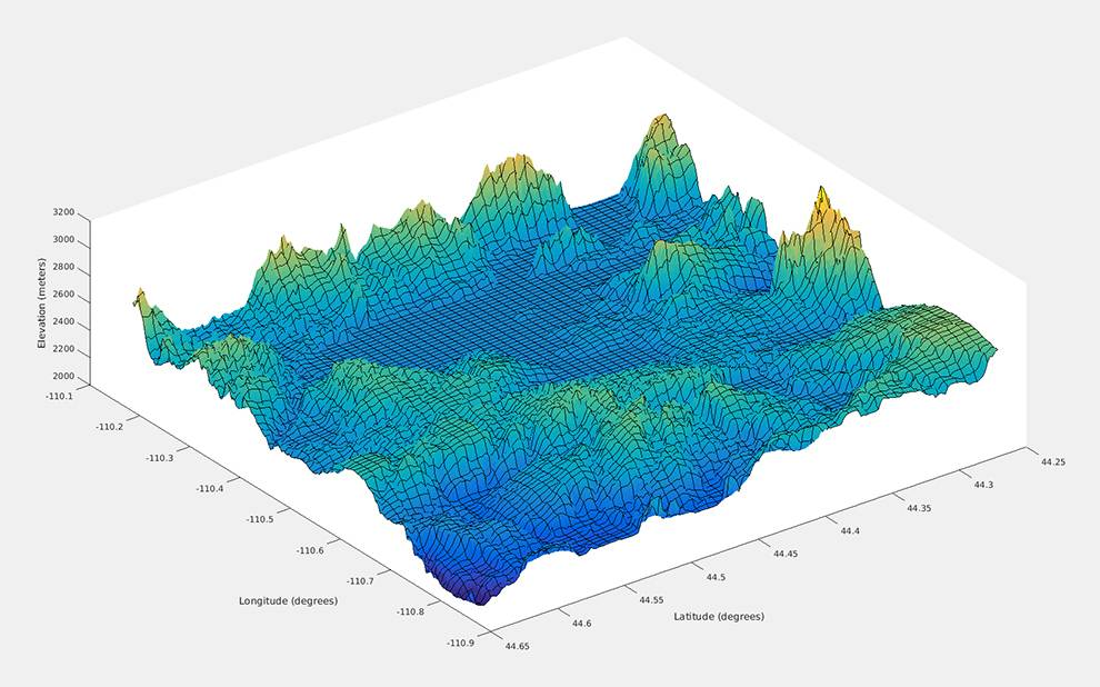 Enable applications to provide elevation data with the Loctome Elevation API