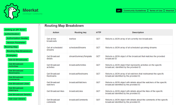 Meerkat API documentation screenshot