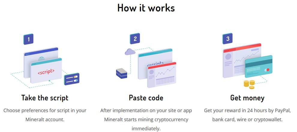 Use the Mineralt API and SDKs to to build your own online mining affiliate programs.