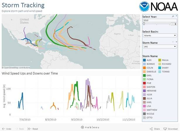 NOAA storm tracking visualization created with Tableau