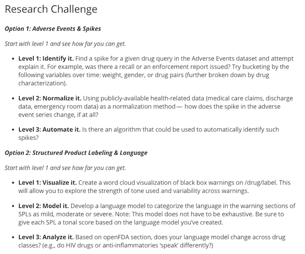Description of the openFDA challenges