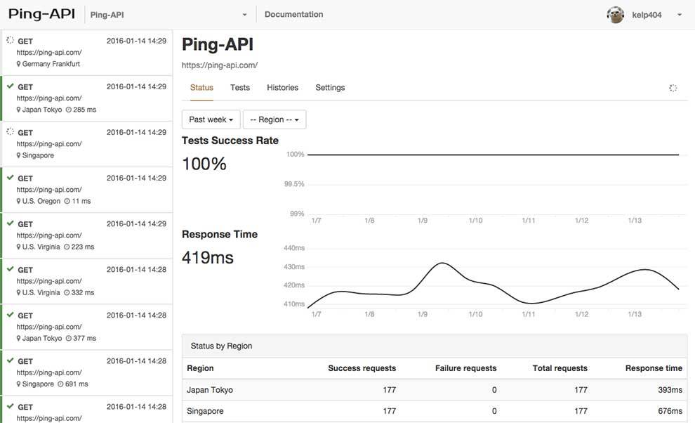 Ping is a service to test APIs