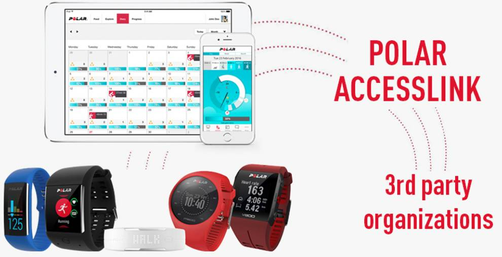 The Polar AccessLink provides an API for sports performance data gathered by wearables