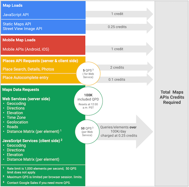 Google Maps API usage model