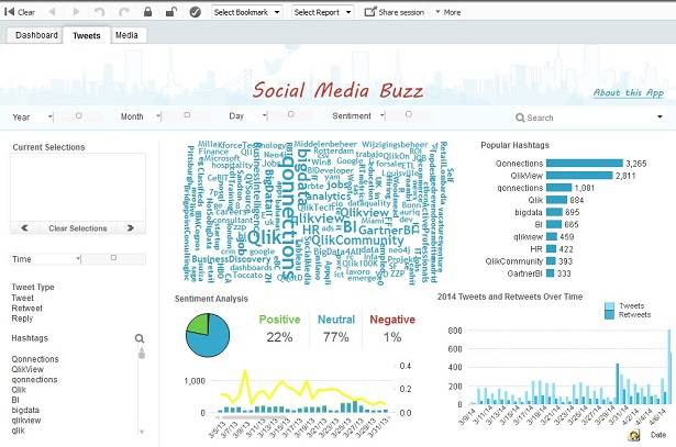 Demonstration of Qlik Social Media Buzz application