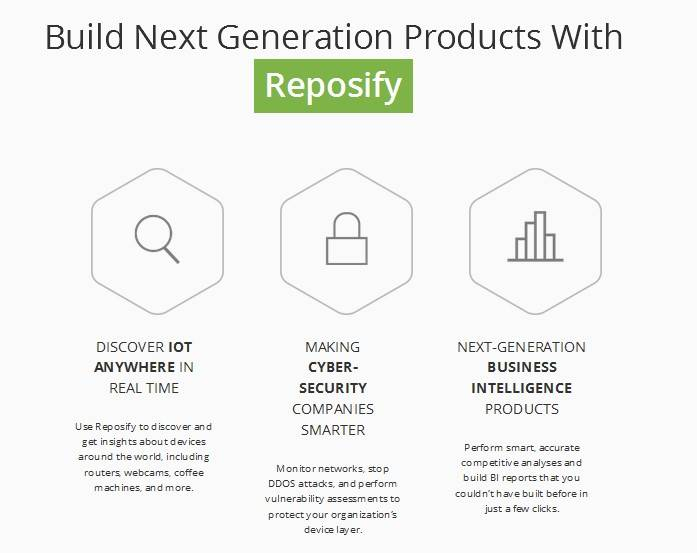 Programmatically discover devices via the Reposify API