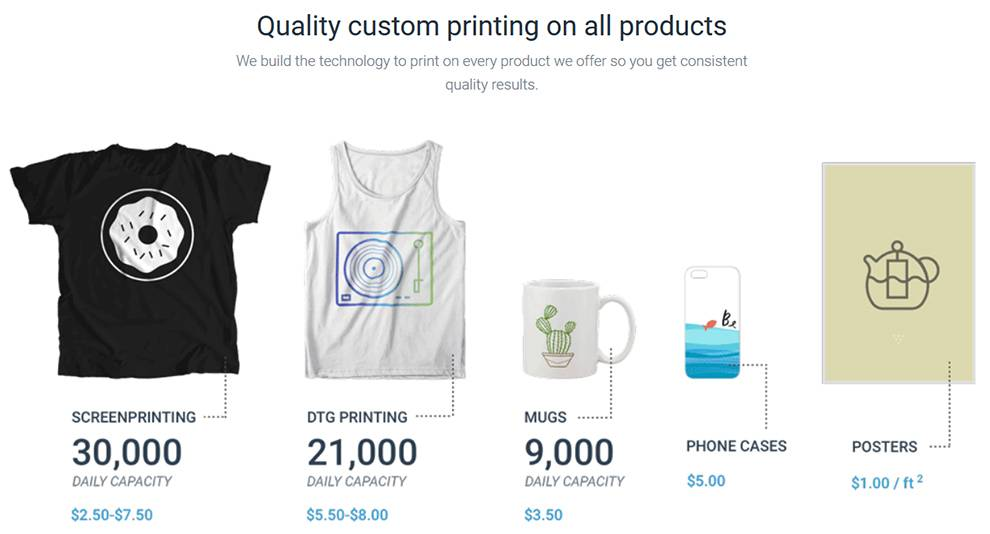 Customize, order, ship printed products with Scalable Press APIs