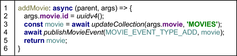 Listing 4: The resolver, addMovie adds movie information to the IMBOB data store and also publishes information.