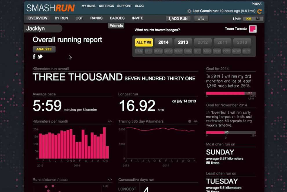 Smashrun API provides runners with analytic tools to improve performance