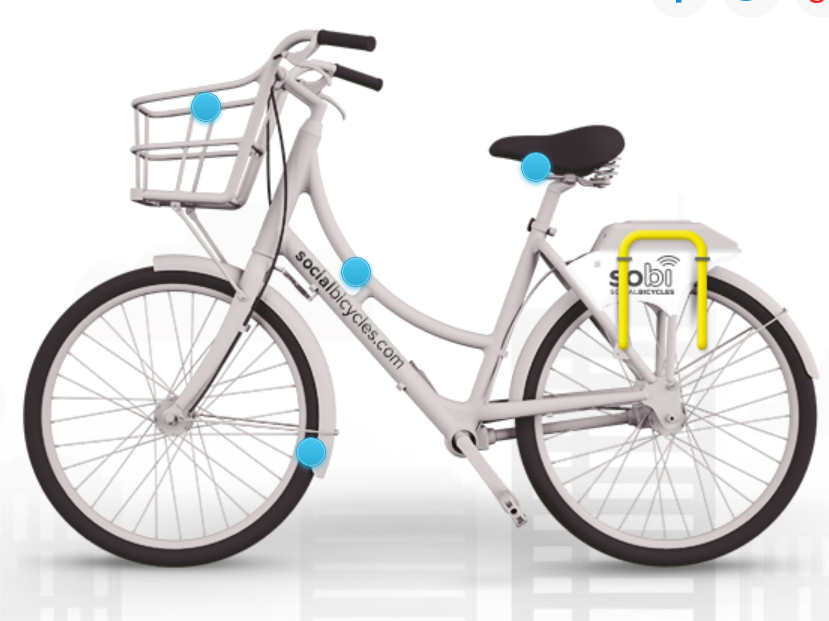 Social Bicycles API for bike sharing applications