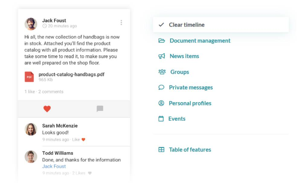 Speakap communication platform features include a clear timeline and an API for integration