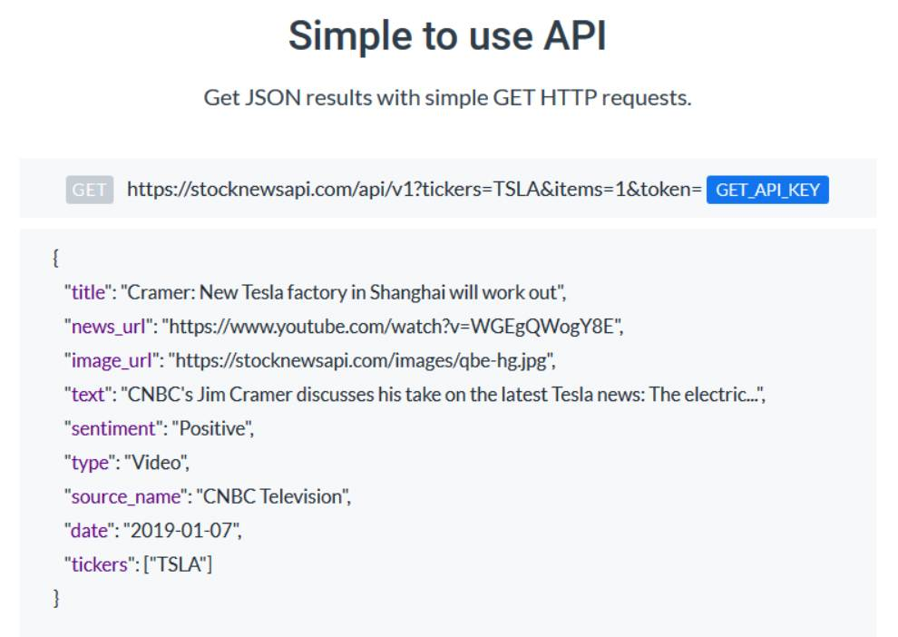 Retrieve news, videos, reports about stocks with this API