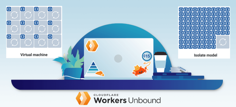 Cloudflare Moves Workers Unbound Into General Availability