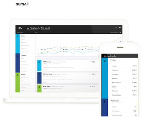 SumAll Launches New Integration Feature Using GitHub API