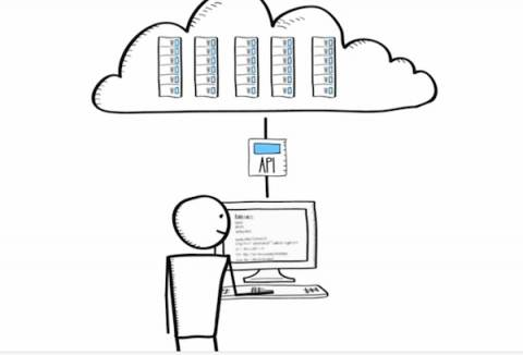 Image result for AWS Migration and Live Migration