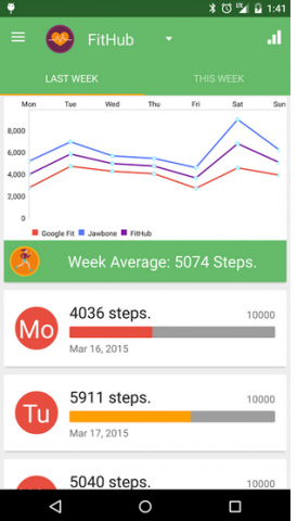 Google Fit Developer Challenge Winners Announced