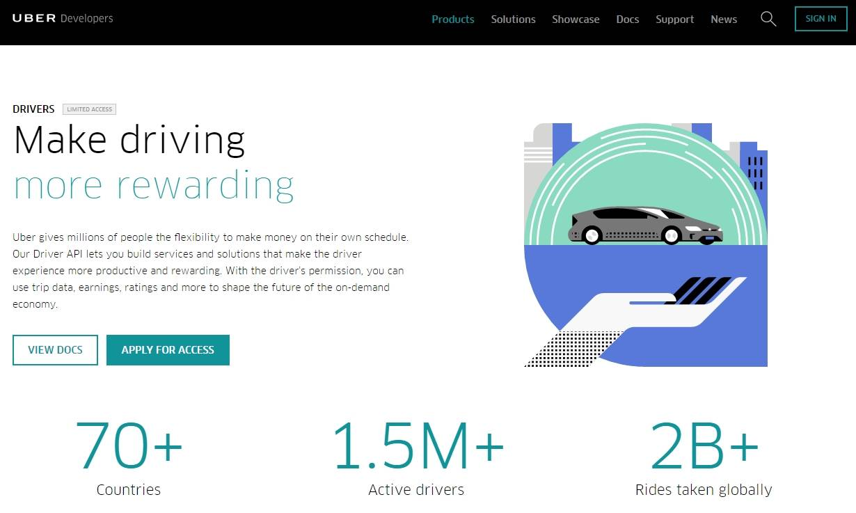 New Uber Driver API Provides Access to Identity, Ratings, and Other