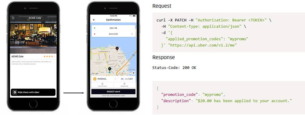 App developers can provide Uber promos with Deep Links and the Uber Riders API