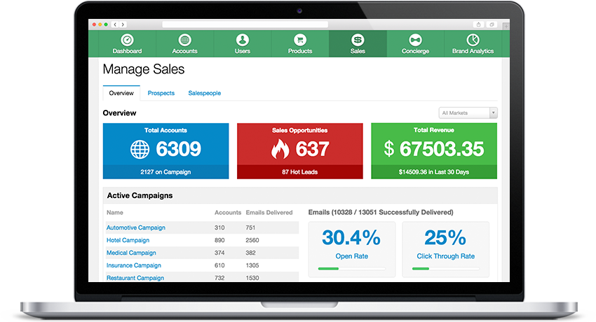 Vendasta API helps vendors sell to SMBs