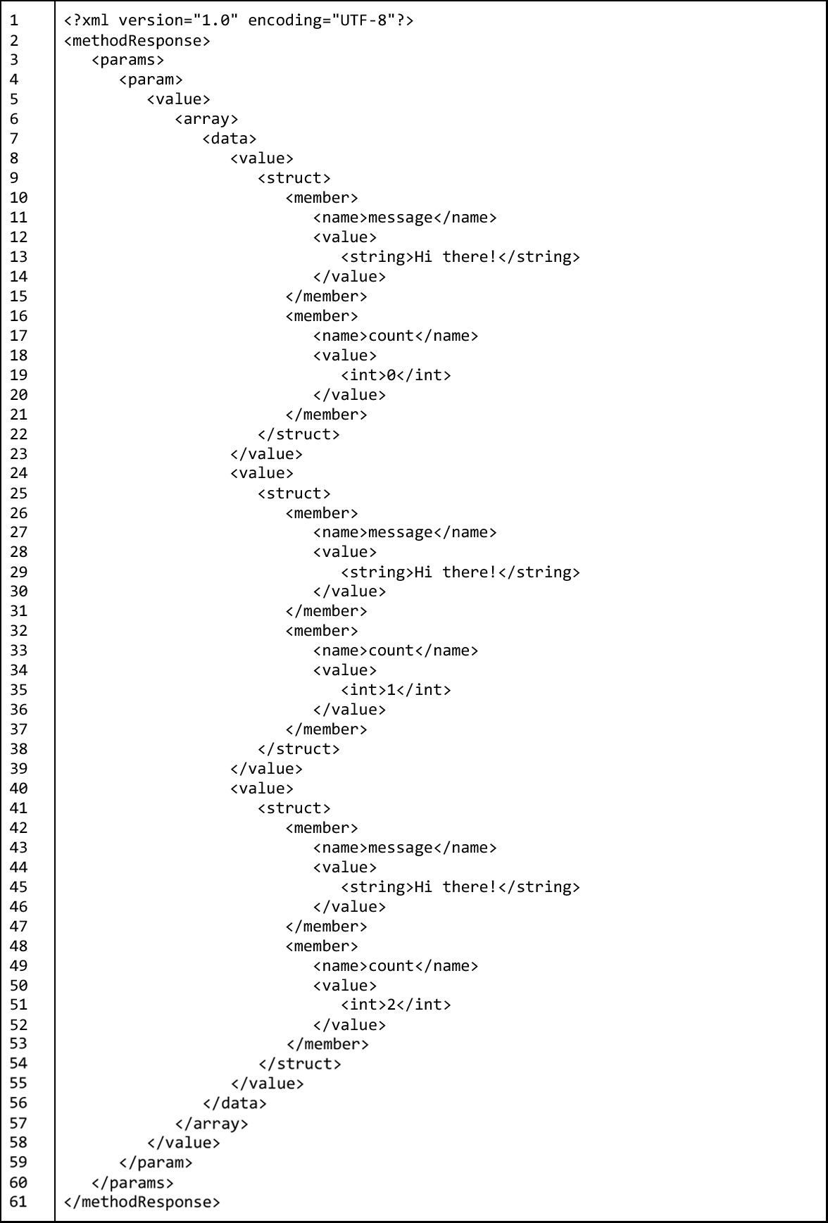 Listing 9: XML-RPC API procedure, chatter responds with an array of values, each of which contains a struct